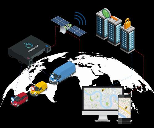 masternaut-homepage-IT-how-telematics-works