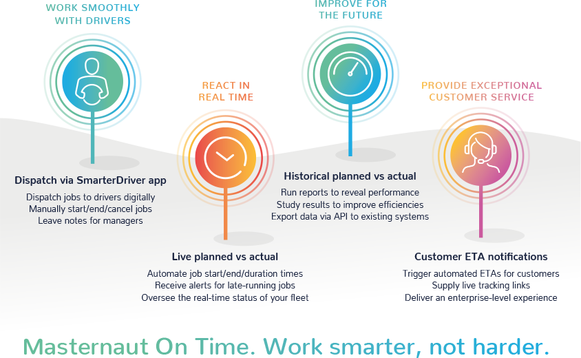 Masternaut On Time Benefits