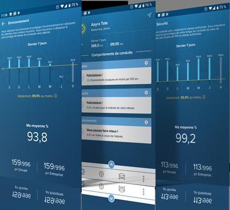 Evaluation des comportements de conduite écran de l'app mobile de la solution de suivi de flotte de Masternaut