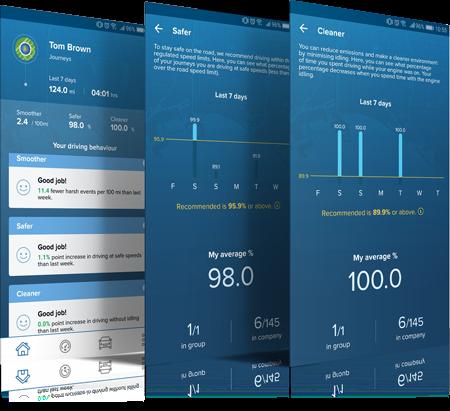 SmarterDriver mobile application
